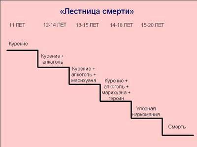 Программа 12 шагов кто пишет червертый и пятый шаг символы против алкоголизма